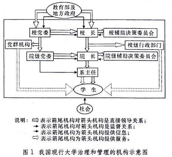 初中生电路图分析